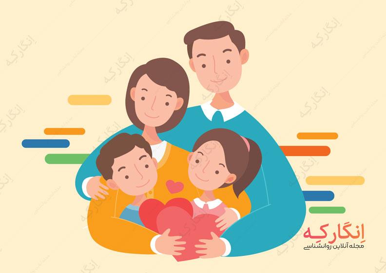 اهمیت نقش والدین در شخصیت کودک